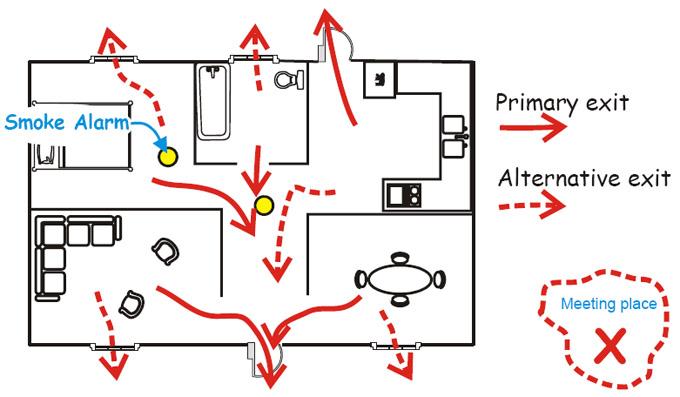 Escape Plan Diagram